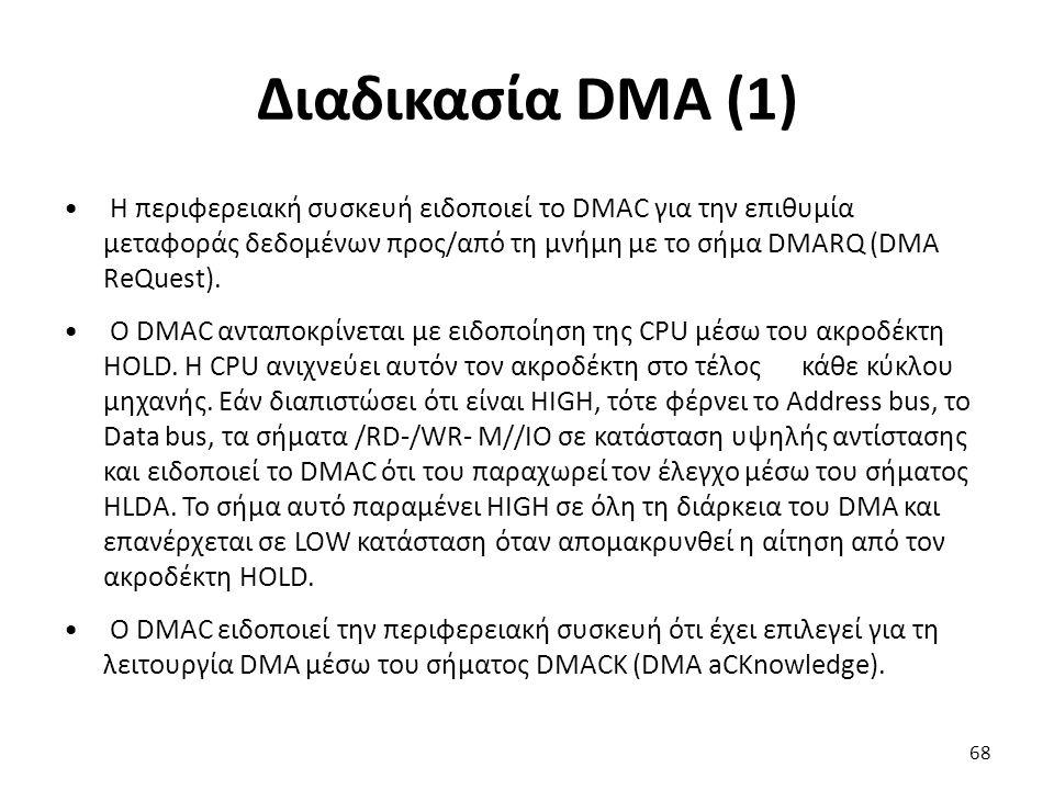 Διαδικασία DMA (1) Η περιφερειακή συσκευή ειδοποιεί το DMAC για την επιθυμία μεταφοράς δεδομένων προς/από τη μνήμη με το σήμα DMARQ (DMA ReQuest).