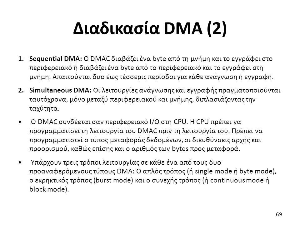 Διαδικασία DMA (2) 1.Sequential DMA: Ο DMAC διαβάζει ένα byte από τη μνήμη και το εγγράφει στο περιφερειακό ή διαβάζει ένα byte από το περιφερειακό και το εγγράφει στη μνήμη.