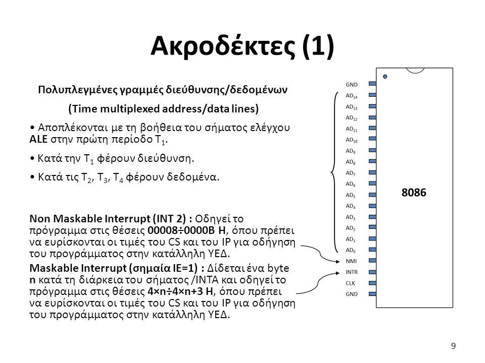 Πολυπλεγμένες γραμμές διεύθυνσης/δεδομένων (Time multiplexed address/data lines) Αποπλέκονται με τη βοήθεια του σήματος ελέγχου ALE στην πρώτη περίοδο Τ 1.