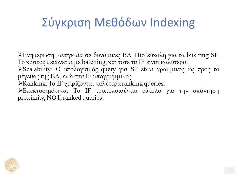 16 Τίτλος Ενότητας Σύγκριση Μεθόδων Indexing  Ενημέρωση: αναγκαία σε δυναμικές ΒΔ.