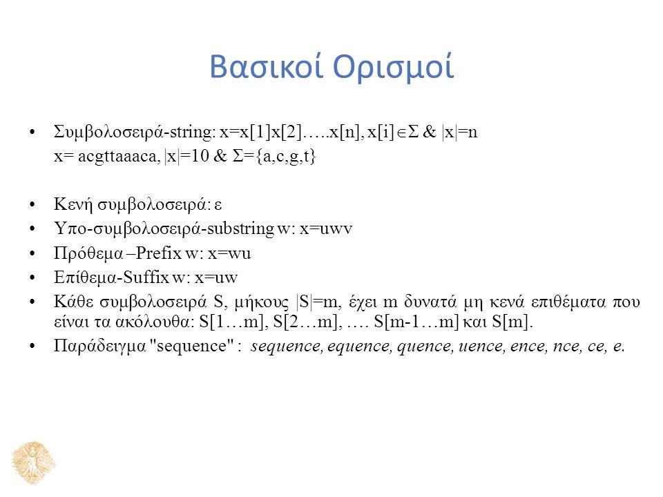 Βασικοί Ορισμοί Συμβολοσειρά-string: x=x[1]x[2]…..x[n], x[i]  Σ & |x|=n x= acgttaaaca, |x|=10 & Σ={a,c,g,t} Κενή συμβολοσειρά: ε Υπο-συμβολοσειρά-substring w: x=uwv Πρόθεμα –Prefix w: x=wu Επίθεμα-Suffix w: x=uw Κάθε συμβολοσειρά S, μήκους |S|=m, έχει m δυνατά μη κενά επιθέματα που είναι τα ακόλουθα: S[1…m], S[2…m], ….