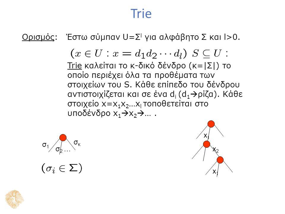 Trie Ορισμός: Έστω σύμπαν U=Σ l για αλφάβητο Σ και l>0. Trie καλείται το κ-δικό δένδρο (κ=|Σ|) το οποίο περιέχει όλα τα προθέματα των στοιχείων του S.