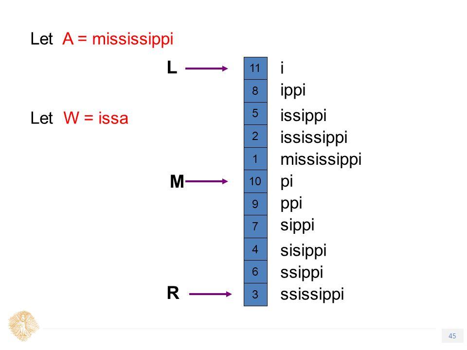 45 Τίτλος Ενότητας Let A = mississippi i ippi issippi ississippi mississippi pi 8 5 2 1 10 9 7 4 11 6 3 ppi sippi sisippi ssippi ssissippi L R Let W = issa M