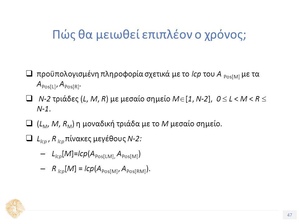 47 Τίτλος Ενότητας  προϋπολογισμένη πληροφορία σχετικά με το lcp του Α Pos[Μ] με τα Α Pos[L], Α Pos[R].
