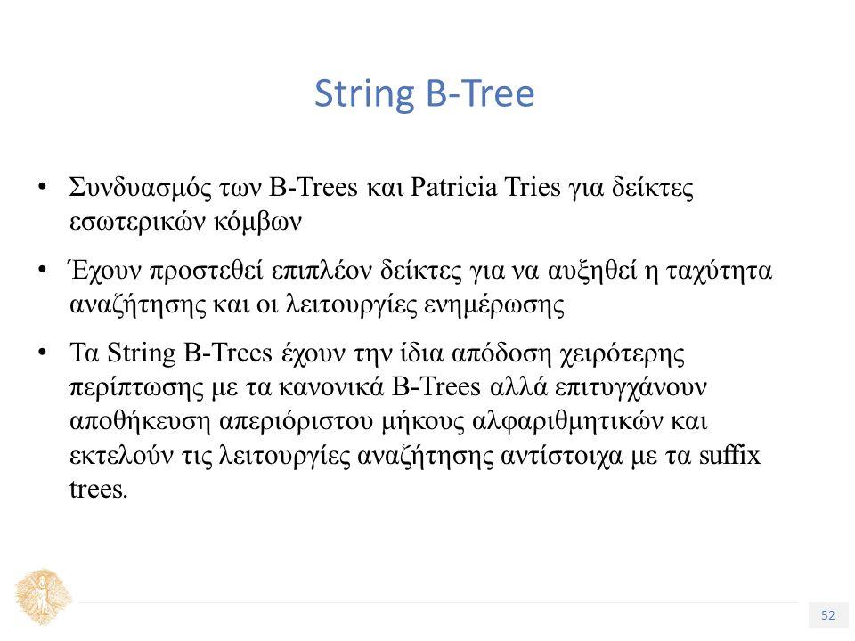 52 Τίτλος Ενότητας String B-Tree Συνδυασμός των B-Trees και Patricia Tries για δείκτες εσωτερικών κόμβων Έχουν προστεθεί επιπλέον δείκτες για να αυξηθεί η ταχύτητα αναζήτησης και οι λειτουργίες ενημέρωσης Τα String B-Trees έχουν την ίδια απόδοση χειρότερης περίπτωσης με τα κανονικά B-Trees αλλά επιτυγχάνουν αποθήκευση απεριόριστου μήκους αλφαριθμητικών και εκτελούν τις λειτουργίες αναζήτησης αντίστοιχα με τα suffix trees.