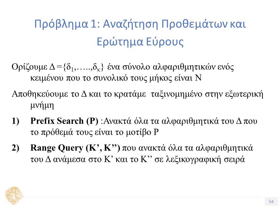 54 Τίτλος Ενότητας Πρόβλημα 1: Αναζήτηση Προθεμάτων και Ερώτημα Εύρους Ορίζουμε Δ ={δ 1,…..,δ κ } ένα σύνολο αλφαριθμητικών ενός κειμένου που το συνολικό τους μήκος είναι Ν Αποθηκεύουμε το Δ και το κρατάμε ταξινομημένο στην εξωτερική μνήμη 1)Prefix Search (P) :Ανακτά όλα τα αλφαριθμητικά του Δ που το πρόθεμά τους είναι το μοτίβο Ρ 2)Range Query (K', K'') που ανακτά όλα τα αλφαριθμητικά του Δ ανάμεσα στο Κ' και το Κ'' σε λεξικογραφική σειρά
