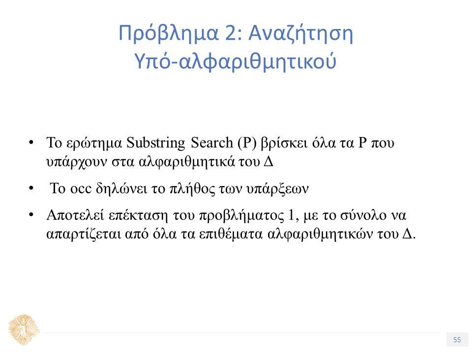55 Τίτλος Ενότητας Πρόβλημα 2: Αναζήτηση Υπό-αλφαριθμητικού Το ερώτημα Substring Search (P) βρίσκει όλα τα Ρ που υπάρχουν στα αλφαριθμητικά του Δ Το occ δηλώνει το πλήθος των υπάρξεων Αποτελεί επέκταση του προβλήματος 1, με το σύνολο να απαρτίζεται από όλα τα επιθέματα αλφαριθμητικών του Δ.