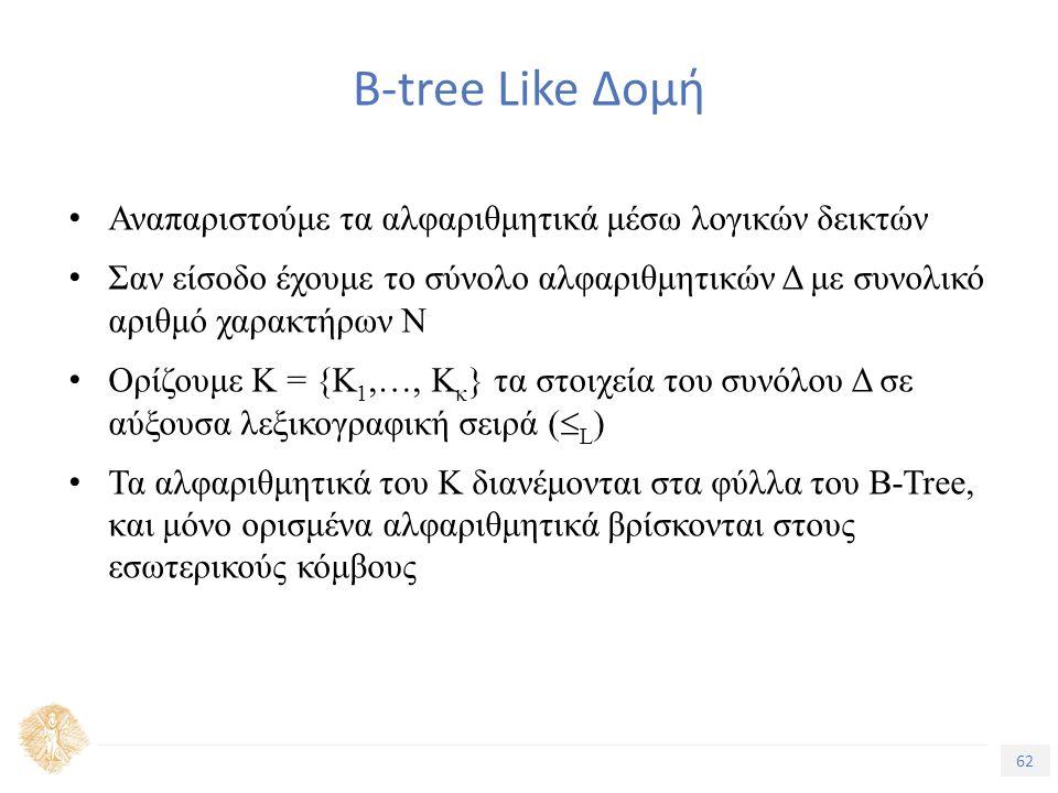 62 Τίτλος Ενότητας B-tree Like Δομή Αναπαριστούμε τα αλφαριθμητικά μέσω λογικών δεικτών Σαν είσοδο έχουμε το σύνολο αλφαριθμητικών Δ με συνολικό αριθμό χαρακτήρων Ν Ορίζουμε Κ = {Κ 1,…, Κ κ } τα στοιχεία του συνόλου Δ σε αύξουσα λεξικογραφική σειρά (  L ) Τα αλφαριθμητικά του Κ διανέμονται στα φύλλα του B-Tree, και μόνο ορισμένα αλφαριθμητικά βρίσκονται στους εσωτερικούς κόμβους