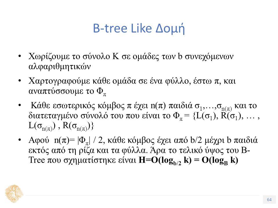 64 Τίτλος Ενότητας B-tree Like Δομή Χωρίζουμε το σύνολο Κ σε ομάδες των b συνεχόμενων αλφαριθμητικών Χαρτογραφούμε κάθε ομάδα σε ένα φύλλο, έστω π, και αναπτύσσουμε το Φ π Κάθε εσωτερικός κόμβος π έχει n(π) παιδιά σ 1,…,σ n(π) και το διατεταγμένο σύνολό του που είναι το Φ π = {L(σ 1 ), R(σ 1 ), …, L(σ n(π) ), R(σ n(π) )} Αφού n(π)= |Φ π | / 2, κάθε κόμβος έχει από b/2 μέχρι b παιδιά εκτός από τη ρίζα και τα φύλλα.