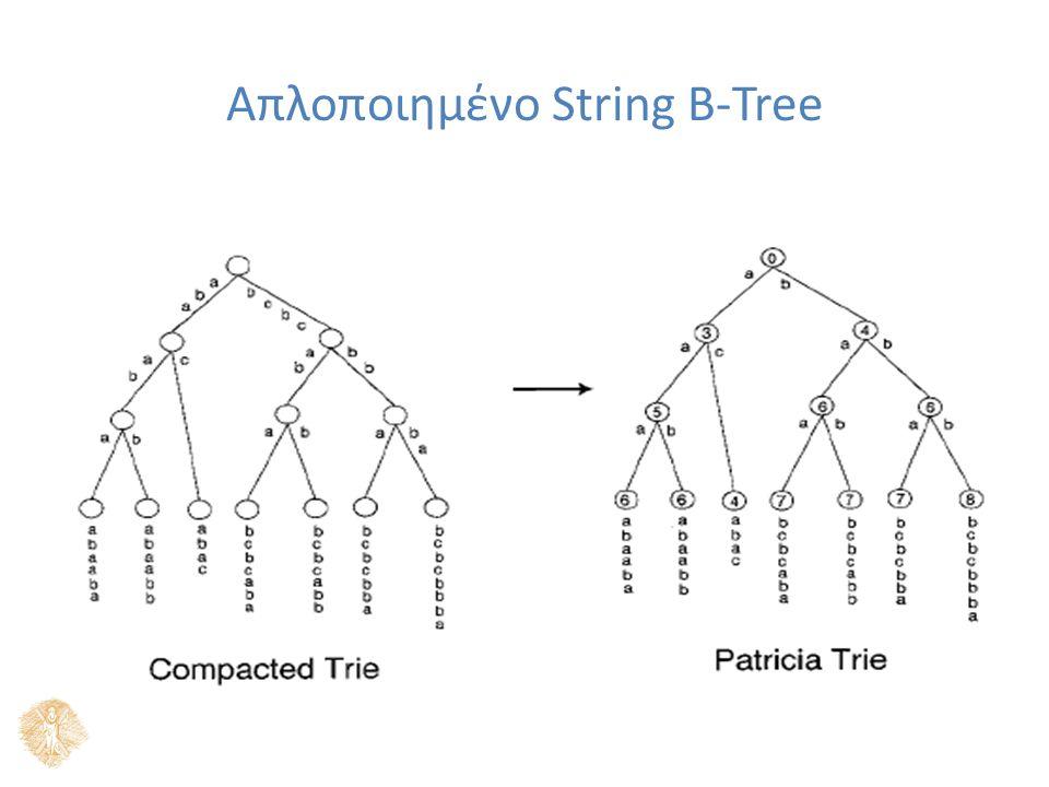 Απλοποιημένο String B-Tree