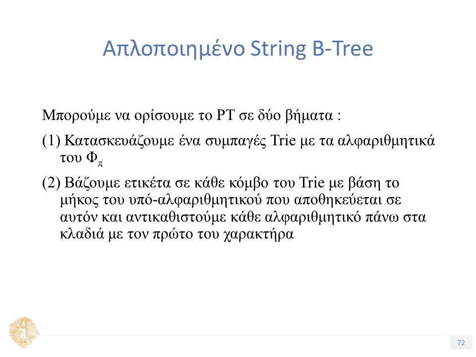 72 Τίτλος Ενότητας Απλοποιημένο String B-Tree Μπορούμε να ορίσουμε το ΡΤ σε δύο βήματα : (1) Κατασκευάζουμε ένα συμπαγές Trie με τα αλφαριθμητικά του Φ π (2) Βάζουμε ετικέτα σε κάθε κόμβο του Trie με βάση το μήκος του υπό-αλφαριθμητικού που αποθηκεύεται σε αυτόν και αντικαθιστούμε κάθε αλφαριθμητικό πάνω στα κλαδιά με τον πρώτο του χαρακτήρα