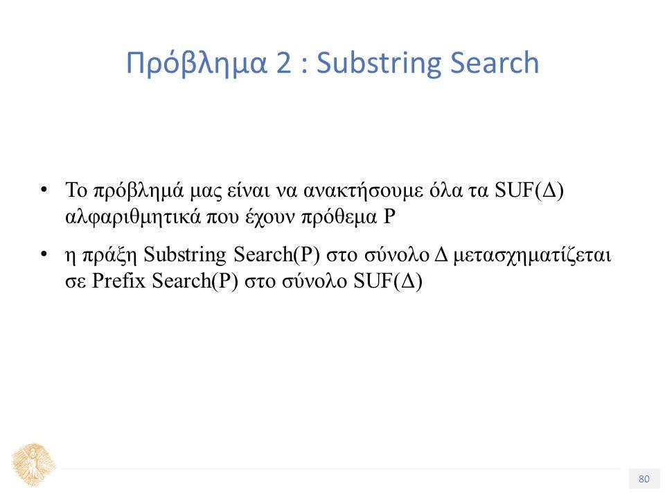 80 Τίτλος Ενότητας Πρόβλημα 2 : Substring Search Το πρόβλημά μας είναι να ανακτήσουμε όλα τα SUF(Δ) αλφαριθμητικά που έχουν πρόθεμα Ρ η πράξη Substring Search(P) στο σύνολο Δ μετασχηματίζεται σε Prefix Search(P) στο σύνολο SUF(Δ)