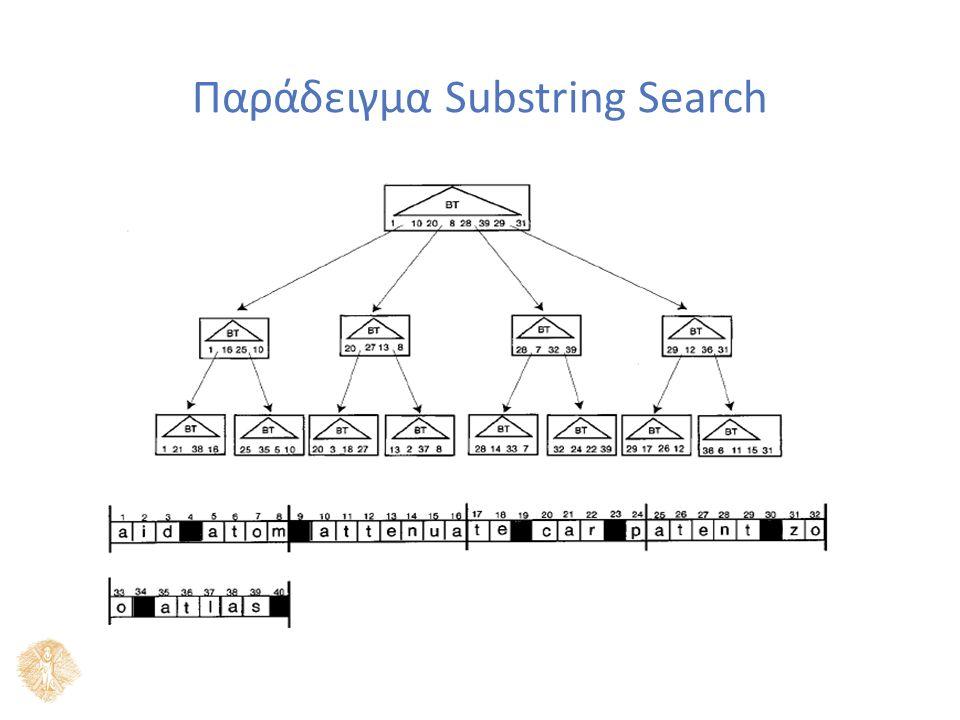 Παράδειγμα Substring Search