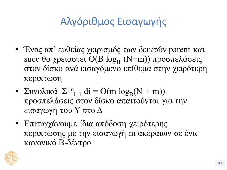 89 Τίτλος Ενότητας Αλγόριθμος Εισαγωγής Ένας απ' ευθείας χειρισμός των δεικτών parent και succ θα χρειαστεί Ο(B log B (N+m)) προσπελάσεις στον δίσκο ανά εισαγόμενο επίθεμα στην χειρότερη περίπτωση Συνολικά Σ m i=1 di = O(m log B (N + m)) προσπελάσεις στον δίσκο απαιτούνται για την εισαγωγή του Υ στο Δ Επιτυγχάνουμε ίδια απόδοση χειρότερης περίπτωσης με την εισαγωγή m ακέραιων σε ένα κανονικό Β-δέντρο
