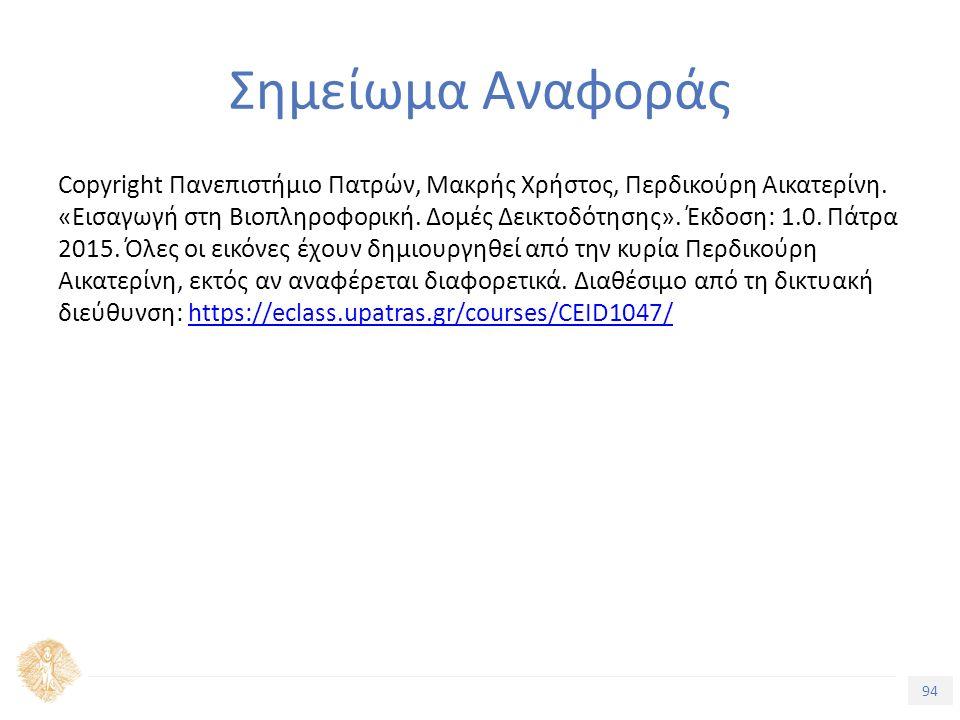 94 Τίτλος Ενότητας Σημείωμα Αναφοράς Copyright Πανεπιστήμιο Πατρών, Μακρής Χρήστος, Περδικούρη Αικατερίνη.