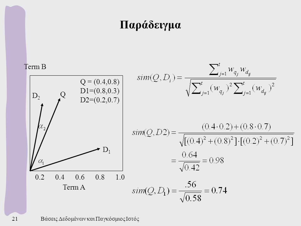 Βάσεις Δεδομένων και Παγκόσμιος Ιστός21 Παράδειγμα 0.80.60.40.21.0 D2D2 D1D1 Q Term A Q = (0.4,0.8) D1=(0.8,0.3) D2=(0.2,0.7) Term B