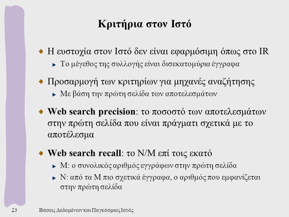 Βάσεις Δεδομένων και Παγκόσμιος Ιστός23 Κριτήρια στον Ιστό Η ευστοχία στον Ιστό δεν είναι εφαρμόσιμη όπως στο IR Το μέγεθος της συλλογής είναι δισεκατομύρια έγγραφα Προσαρμογή των κριτηρίων για μηχανές αναζήτησης Με βάση την πρώτη σελίδα των αποτελεσμάτων Web search precision: το ποσοστό των αποτελεσμάτων στην πρώτη σελίδα που είναι πράγματι σχετικά με το αποτέλεσμα Web search recall: το Ν/Μ επί τοις εκατό Μ: ο συνολικός αριθμός εγγράφων στην πρώτη σελίδα Ν: από τα Μ πιο σχετικά έγγραφα, ο αριθμός που εμφανίζεται στην πρώτη σελίδα