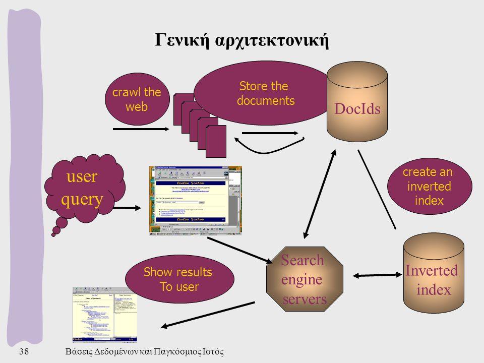 Βάσεις Δεδομένων και Παγκόσμιος Ιστός38 Γενική αρχιτεκτονική crawl the web create an inverted index Store the documents Inverted index Search engine servers user query Show results To user DocIds