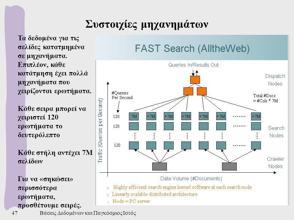Βάσεις Δεδομένων και Παγκόσμιος Ιστός47 Συστοιχίες μηχανημάτων Τα δεδομένα για τις σελίδες κατατμημένα σε μηχανήματα.
