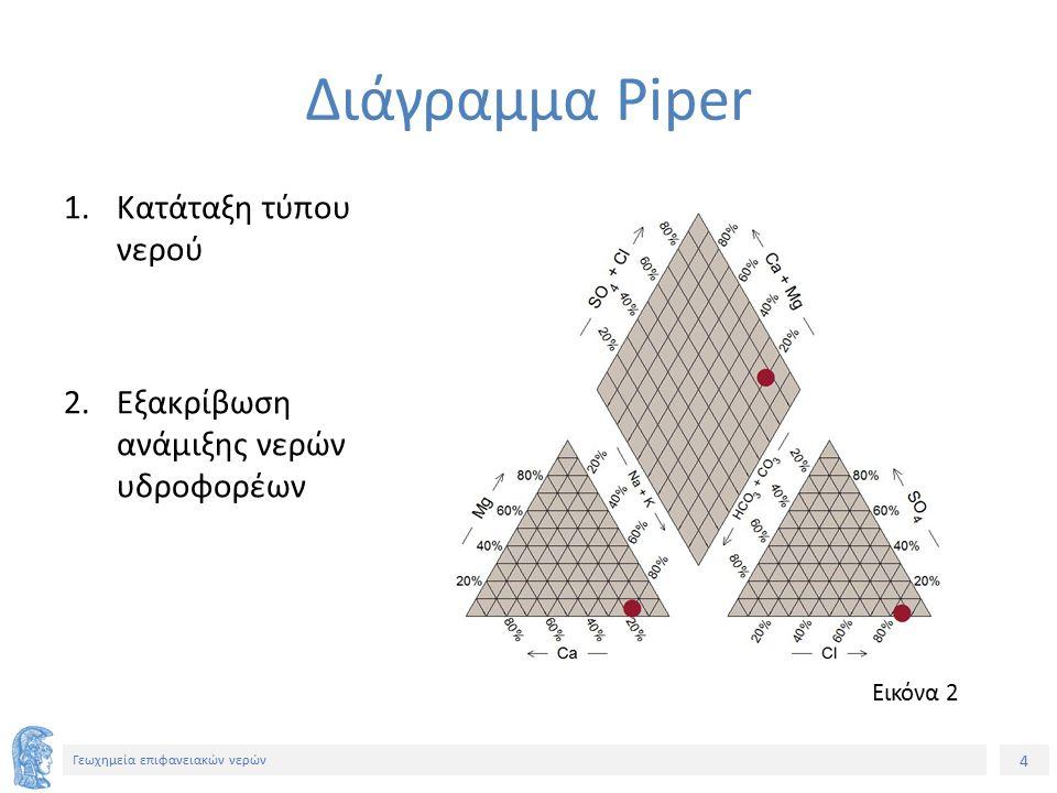 5 Γεωχημεία επιφανειακών νερών Τύποι νερού στο διάγραμμα Piper Εικόνα 3