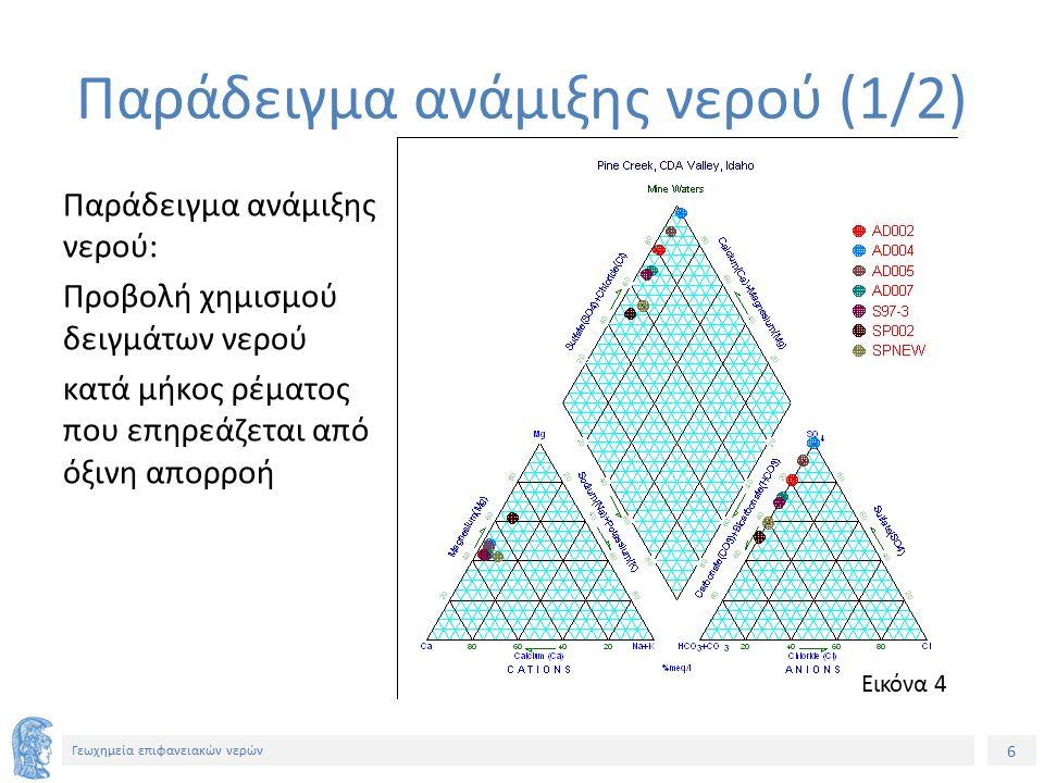 6 Γεωχημεία επιφανειακών νερών Παράδειγμα ανάμιξης νερού: Προβολή χημισμού δειγμάτων νερού κατά μήκος ρέματος που επηρεάζεται από όξινη απορροή Παράδειγμα ανάμιξης νερού (1/2) Εικόνα 4