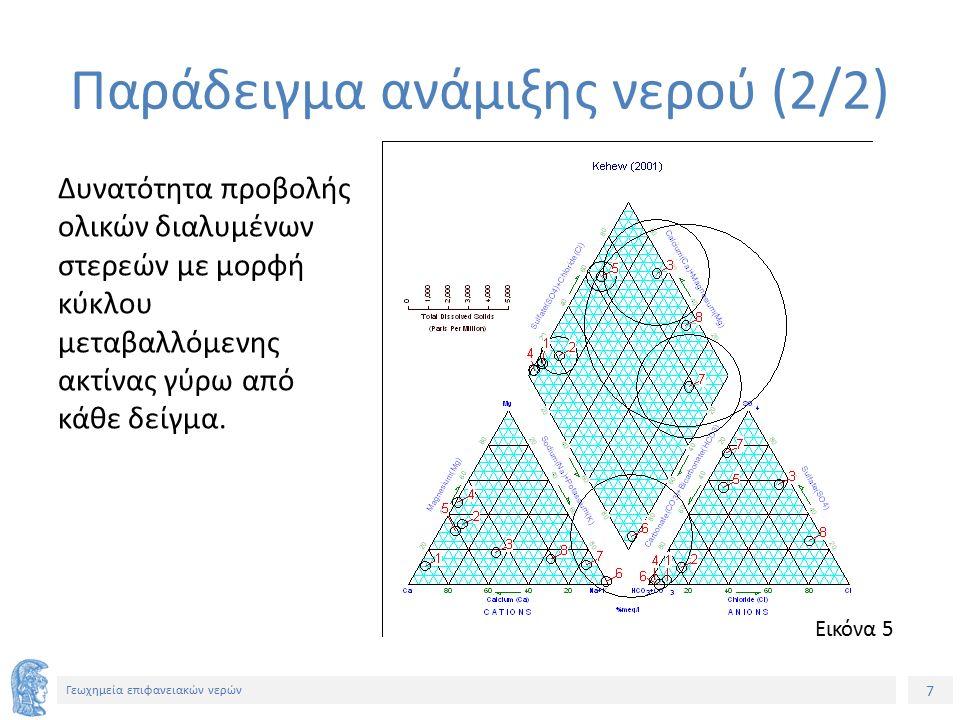 18 Γεωχημεία επιφανειακών νερών Τα Σχέδια Διαχείρισης- Οδηγία 2000/60 (1/2) Έγγραφο στρατηγικού σχεδιασμού το οποίο αντιστοιχεί σε ένα Υδατικό Διαμέρισμα και Ειδικότερα μεταξύ άλλων περιλαμβάνονται: ♦ σύνοψη των σημαντικών πιέσεων και επιπτώσεων που ασκούν οι ανθρώπινες δραστηριότητες στα νερά, ♦ το δίκτυο παρακολούθησης των νερών και τα αποτελέσματα της παρακολούθησης, από τα οποία φαίνεται η οικολογική, η χημική και η ποσοτική κατάσταση των υδάτων, ♦ κατάλογο των περιβαλλοντικών στόχων που καθορίζονται για τα ύδατα, ♦ περίληψη της οικονομικής ανάλυσης των χρήσεων του νερού, ♦ περίληψη των προγραμμάτων μέτρων που θα θεσπιστούν.
