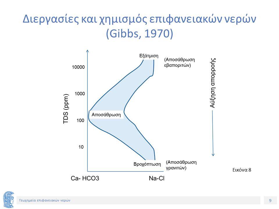 10 Γεωχημεία επιφανειακών νερών Κατάταξη ποτάμιου νερού (Stallard & Edmond, 1983) ΤύποςΠερ/τητα κατιόντων (μeq/L) TDS (mg/L) Πέτρωμα προέλευσης Αναλογία ιόντωνΠαράδειγμα 1<200<20Αποσαθρωμένα πυριτικά Υψηλό Si, χαμηλό pH, Si/(Na+K) = 2 Υψηλό Na/(Na+Ca) Amazon 220-45020-40Πλούσια σε Si πυριγενή/ ιζηματογενή Υψηλό Si, μέσο Na/(Na+Ca) Orinoco, Zaire 3450-300040-250Θαλάσσια ιζήματα, ανθρακικά, θειούχα Na/Cl =1, (Ca+Mg)/(0.5HCO3 +SO4) =1 χαμηλό Na/(Na+Ca) Τα περισσότερα ποτάμια 4>3000>250ΕβαπορίτεςNa/Cl =1, υψηλό Na/(Na+Ca) Rio Grande Πίνακας 1