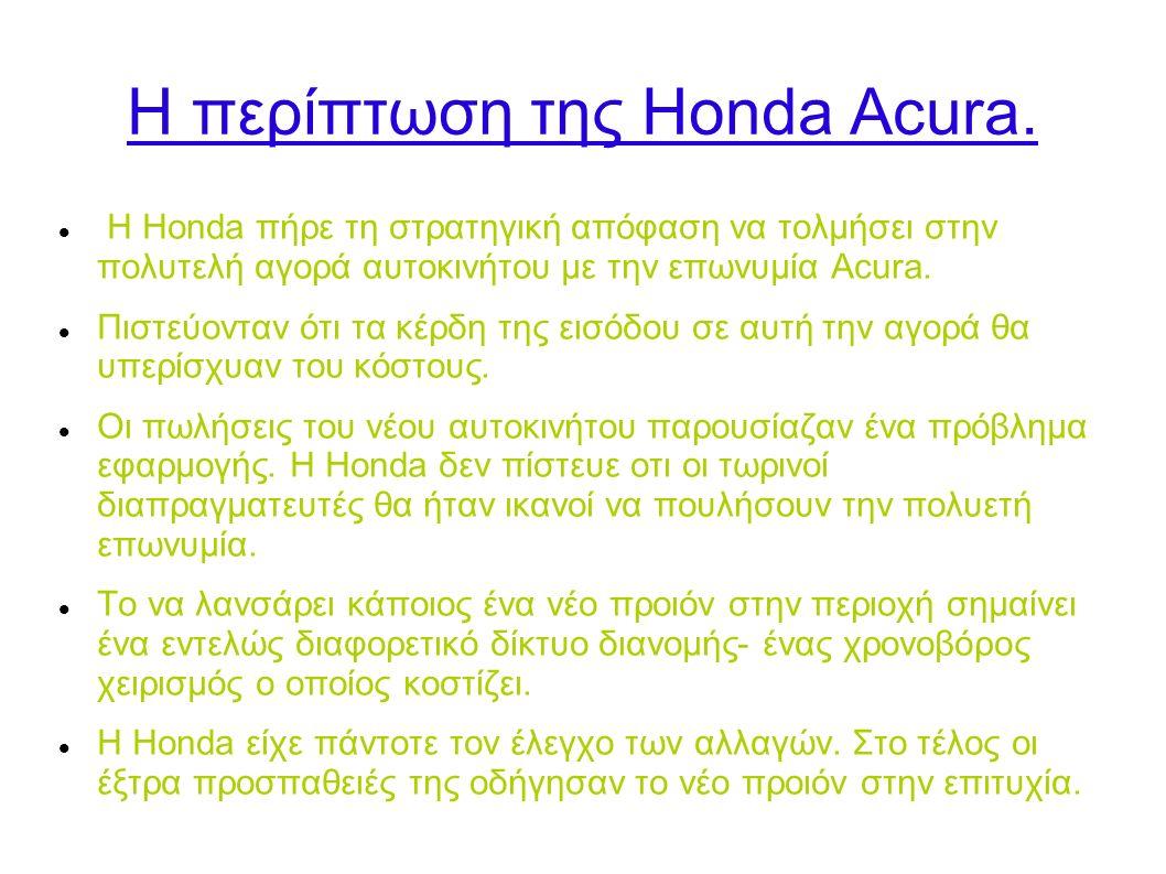 Η περίπτωση της Honda Acura.