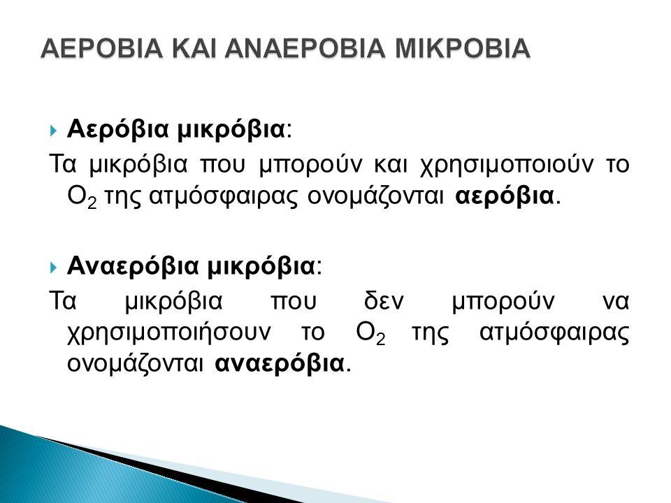  Αερόβια μικρόβια: Τα μικρόβια που μπορούν και χρησιμοποιούν το Ο 2 της ατμόσφαιρας ονομάζονται αερόβια.