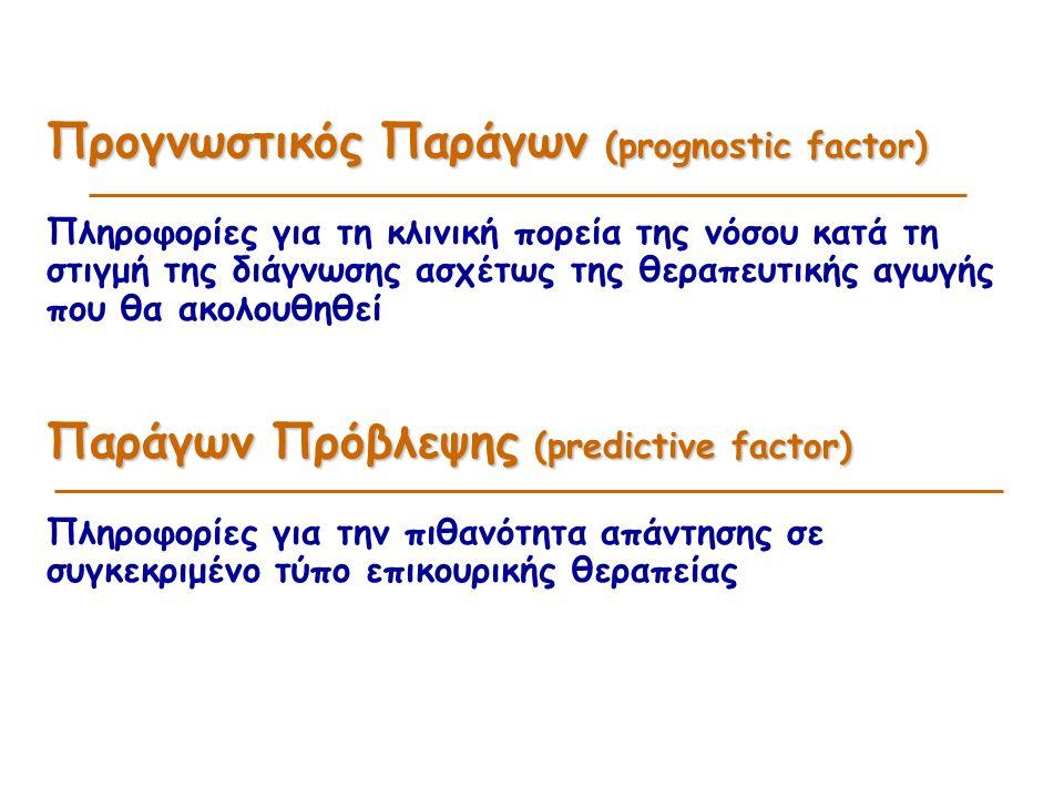 Προγνωστικός Παράγων (prognostic factor) Παράγων Πρόβλεψης (predictive factor) Προγνωστικός Παράγων (prognostic factor) Πληροφορίες για τη κλινική πορεία της νόσου κατά τη στιγμή της διάγνωσης ασχέτως της θεραπευτικής αγωγής που θα ακολουθηθεί Παράγων Πρόβλεψης (predictive factor) Πληροφορίες για την πιθανότητα απάντησης σε συγκεκριμένο τύπο επικουρικής θεραπείας