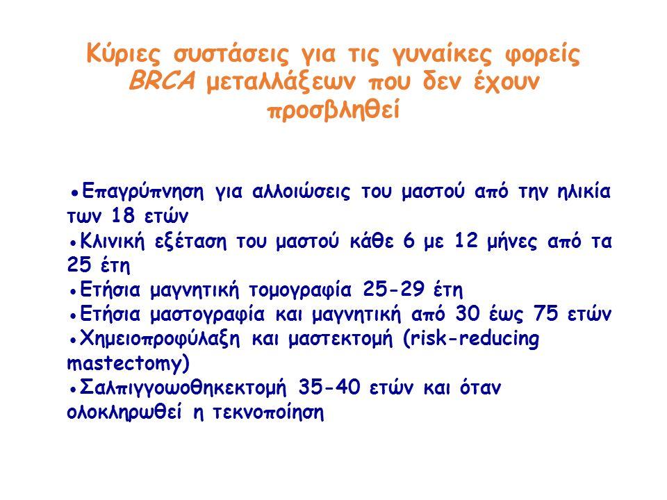 Κύριες συστάσεις για τις γυναίκες φορείς BRCA μεταλλάξεων που δεν έχουν προσβληθεί ● Επαγρύπνηση για αλλοιώσεις του μαστού από την ηλικία των 18 ετών ●Κλινική εξέταση του μαστού κάθε 6 με 12 μήνες από τα 25 έτη ●Ετήσια μαγνητική τομογραφία 25-29 έτη ●Ετήσια μαστογραφία και μαγνητική από 30 έως 75 ετών ●Χημειοπροφύλαξη και μαστεκτομή (risk-reducing mastectomy) ●Σαλπιγγοωοθηκεκτομή 35-40 ετών και όταν ολοκληρωθεί η τεκνοποίηση