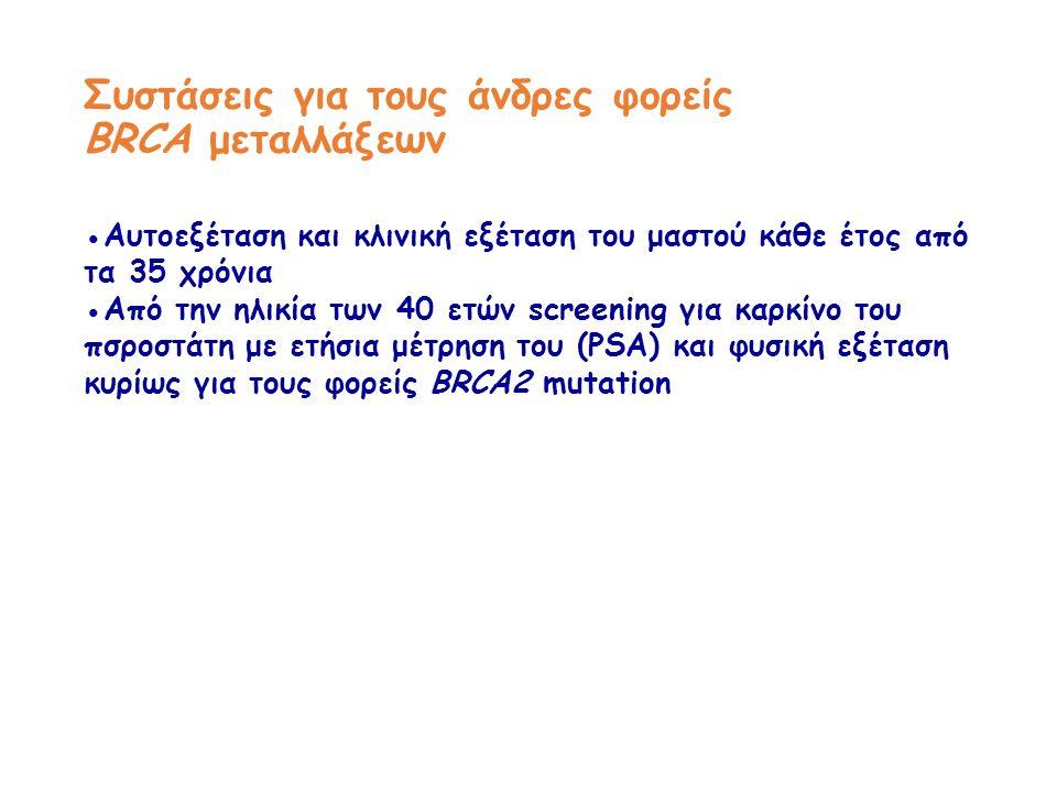Συστάσεις για τους άνδρες φορείς BRCA μεταλλάξεων ●Αυτοεξέταση και κλινική εξέταση του μαστού κάθε έτος από τα 35 χρόνια ●Από την ηλικία των 40 ετών screening για καρκίνο του πσροστάτη με ετήσια μέτρηση του (PSA) και φυσική εξέταση κυρίως για τους φορείς BRCA2 mutation