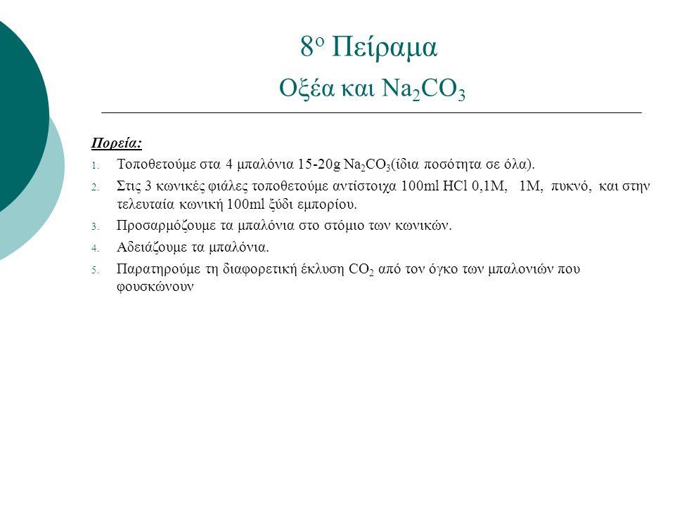 8 ο Πείραμα Οξέα και Na 2 CO 3 Πορεία: 1.
