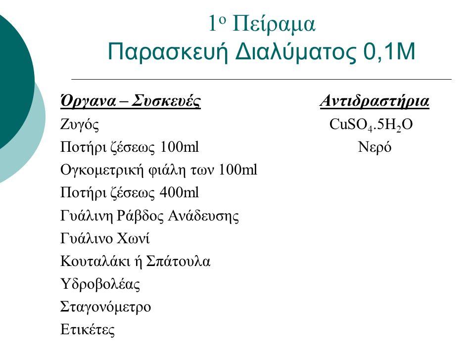 Όργανα – Συσκευές Αντιδραστήρια Ζυγός CuSO 4.5H 2 O Ποτήρι ζέσεως 100ml Νερό Ογκομετρική φιάλη των 100ml Ποτήρι ζέσεως 400ml Γυάλινη Ράβδος Ανάδευσης Γυάλινο Χωνί Κουταλάκι ή Σπάτουλα Υδροβολέας Σταγονόμετρο Ετικέτες 1 ο Πείραμα Παρασκευή Διαλύματος 0,1Μ