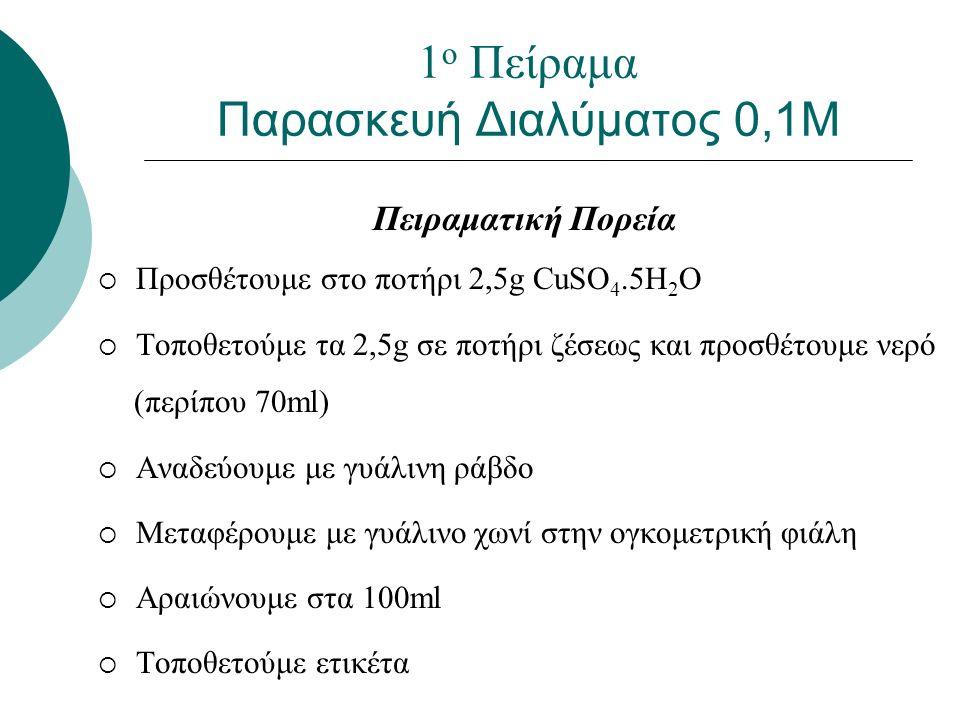 10 ο Πείραμα To κρασί γίνεται νερό Όργανα – Συσκευές Αντιδραστήρια Ποτήρι ζέσεως των 400ml Υδροχλωρικό Οξύ πυκνό Κωνική φιάλη των 250ml (4) NaOH 0,5%w/v Κωνική φιάλη των 500ml (1) Φαινολοφθαλεΐνη Γυάλινη Ράβδος Ανάδευσης