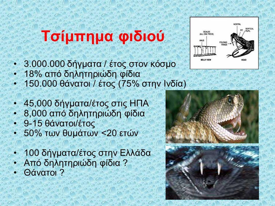 Τσίμπημα φιδιού 3.000.000 δήγματα / έτος στον κόσμο 18% από δηλητηριώδη φίδια 150.000 θάνατοι / έτος (75% στην Ινδία) 45,000 δήγματα/έτος στις ΗΠΑ 8,000 από δηλητηριώδη φίδια 9-15 θάνατοι/έτος 50% των θυμάτων <20 ετών 100 δήγματα/έτος στην Ελλάδα Από δηλητηριώδη φίδια .