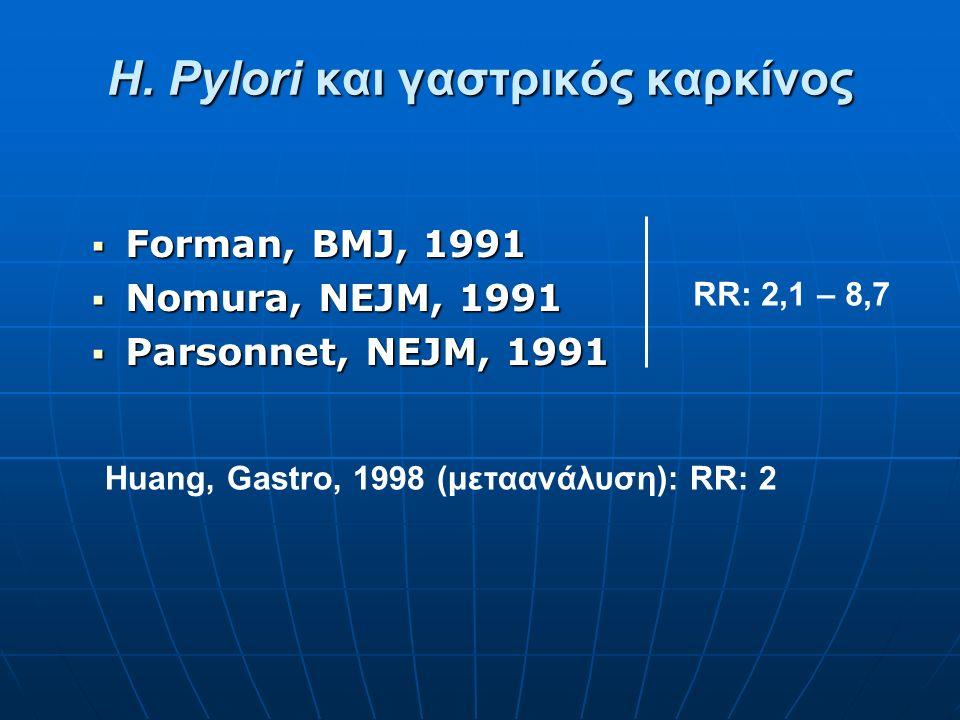 H. Pylori και γαστρικός καρκίνος  Forman, BMJ, 1991  Nomura, NEJM, 1991  Parsonnet, NEJM, 1991 RR: 2,1 – 8,7 Huang, Gastro, 1998 (μεταανάλυση): RR: