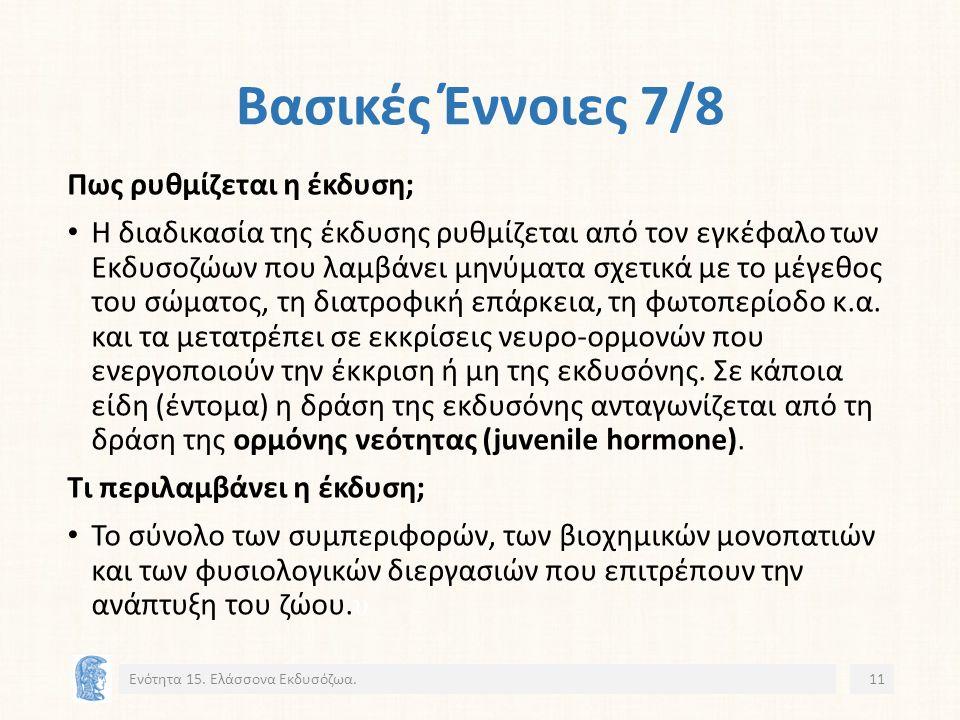 Βασικές Έννοιες 7/8 Ενότητα 15.