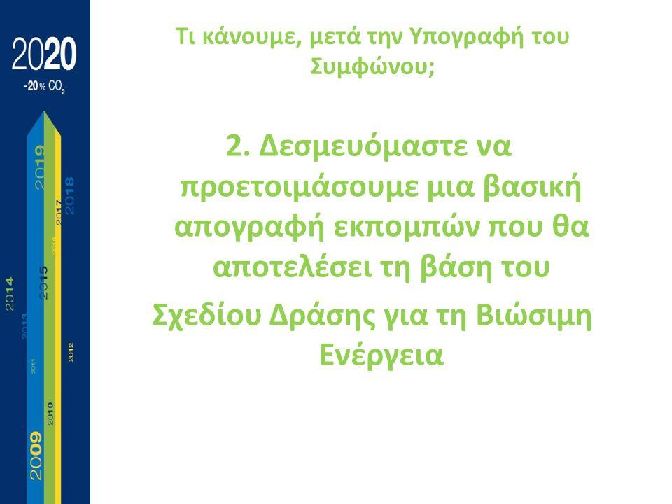 ςς www.eumayors.eu www.easyaction.eu www.sykies.gr
