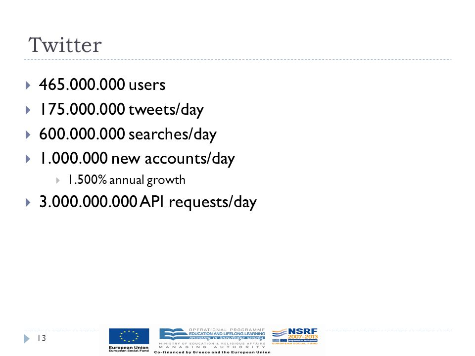 Twitter 13  465.000.000 users  175.000.000 tweets/day  600.000.000 searches/day  1.000.000 new accounts/day  1.500% annual growth  3.000.000.000 API requests/day