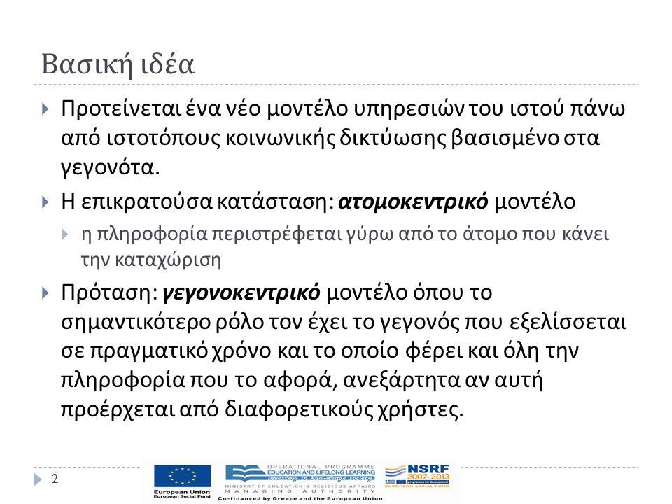 Διάρθρωση του έργου – Πακέτα Εργασίας 1 & 2 3  ΠΕ 1: Ανάλυση της υπάρχουσας βιβλιογραφίας και εφαρμογών καθώς και των δυνατοτήτων που παρέχουν οι διάφορες υπηρεσίες κοινωνικής δικτύωσης  ΠΕ 1 Δ 1: Βιβλιογραφική Ανασκόπηση - Χρονική Διάρκεια : 06 μήνες  ΠΕ 1 Δ 2: Ανάλυση των δυνατοτήτων που παρέχουν οι διάφορες προγραμματιστικές διεπαφές (APIs) των εφαρμογών και ιστοτόπων κοινωνικής δικτύωσης και οι δυνατότητες χρήσης τους.