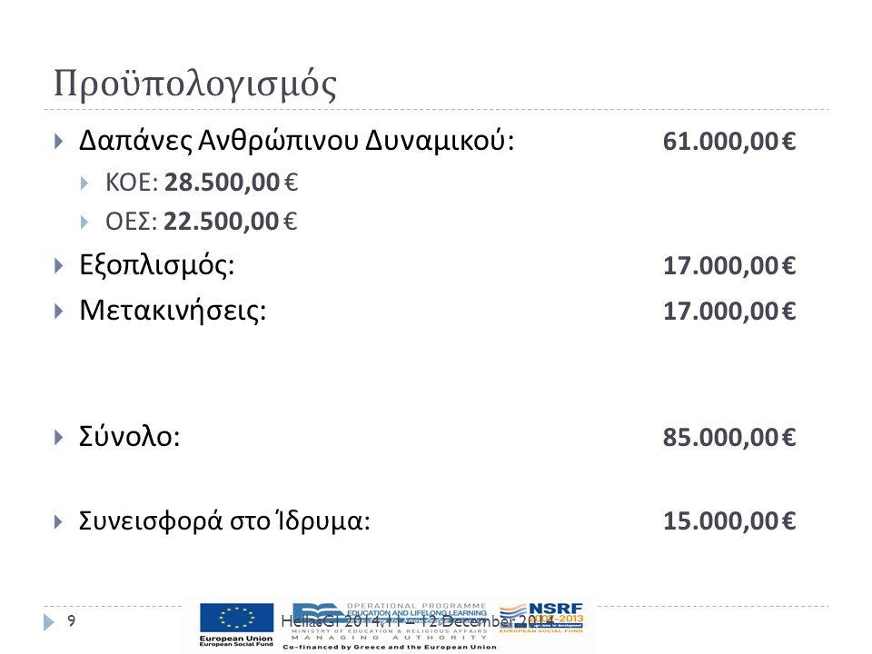 Προϋπολογισμός HellasGI 2014, 11 – 12 December 2014 9  Δαπάνες Ανθρώπινου Δυναμικού : 61.000,00 €  ΚΟΕ : 28.500,00 €  ΟΕΣ : 22.500,00 €  Εξοπλισμό