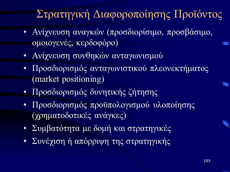 103 Στρατηγική Διαφοροποίησης Προϊόντος Ανίχνευση αναγκών (προσδιορίσιμο, προσβάσιμο, ομοιογενές, κερδοφόρο) Ανίχνευση συνθηκών ανταγωνισμού Προσδιορισμός ανταγωνιστικού πλεονεκτήματος (market positioning) Προσδιορισμός δυνητικής ζήτησης Προσδιορισμός προϋπολογισμού υλοποίησης (χρηματοδοτικές ανάγκες) Συμβατότητα με δομή και στρατηγικές Συνέχιση ή απόρριψη της στρατηγικής