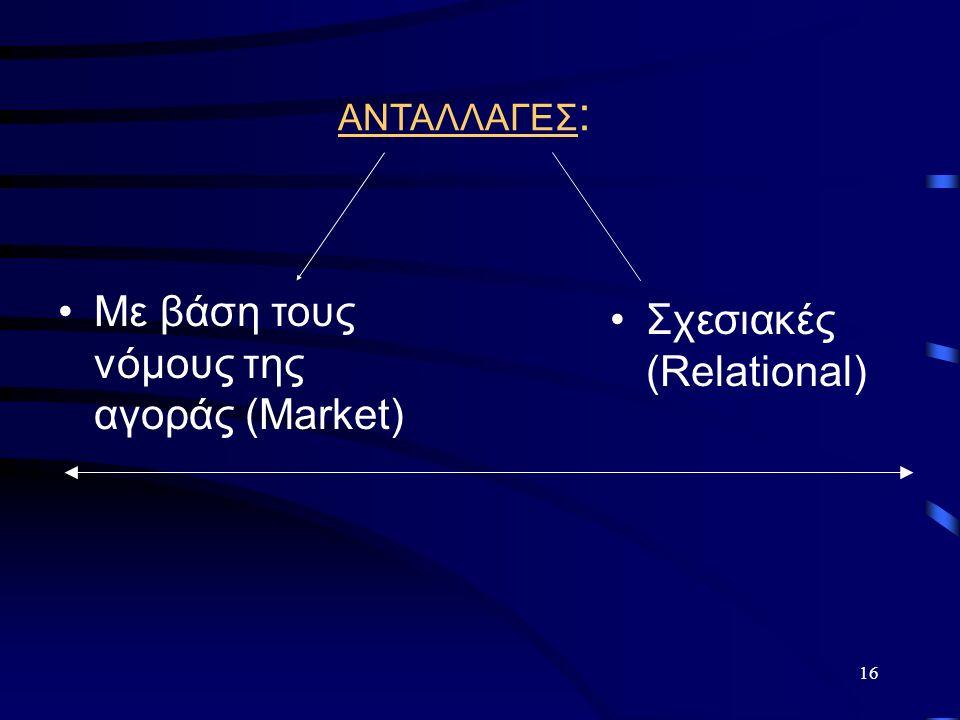 16 ΑΝΤΑΛΛΑΓΕΣ : Mε βάση τους νόμους της αγοράς (Market) Σχεσιακές (Relational)