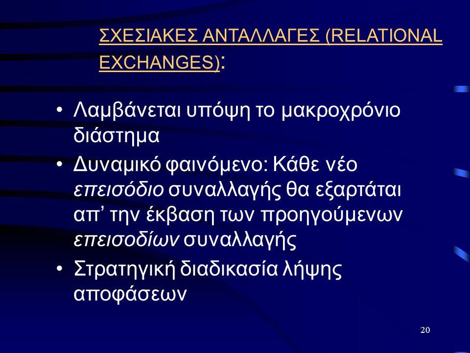 20 ΣΧΕΣΙΑΚΕΣ ΑΝΤΑΛΛΑΓΕΣ (RELATIONAL EXCHANGES) : Λαμβάνεται υπόψη το μακροχρόνιο διάστημα Δυναμικό φαινόμενο: Κάθε νέο επεισόδιο συναλλαγής θα εξαρτάται απ' την έκβαση των προηγούμενων επεισοδίων συναλλαγής Στρατηγική διαδικασία λήψης αποφάσεων