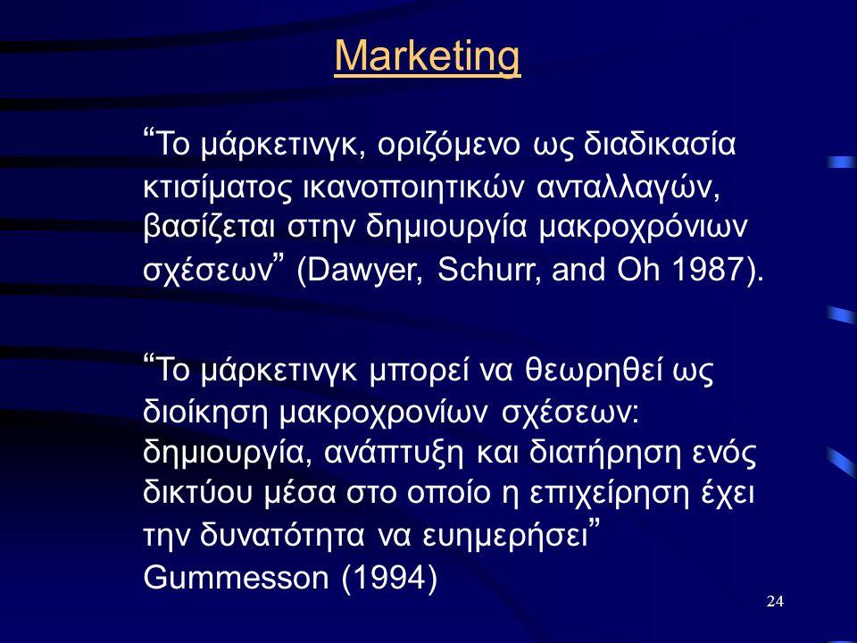 """24 Marketing """" Το μάρκετινγκ, οριζόμενο ως διαδικασία κτισίματος ικανοποιητικών ανταλλαγών, βασίζεται στην δημιουργία μακροχρόνιων σχέσεων """" (Dawyer,"""
