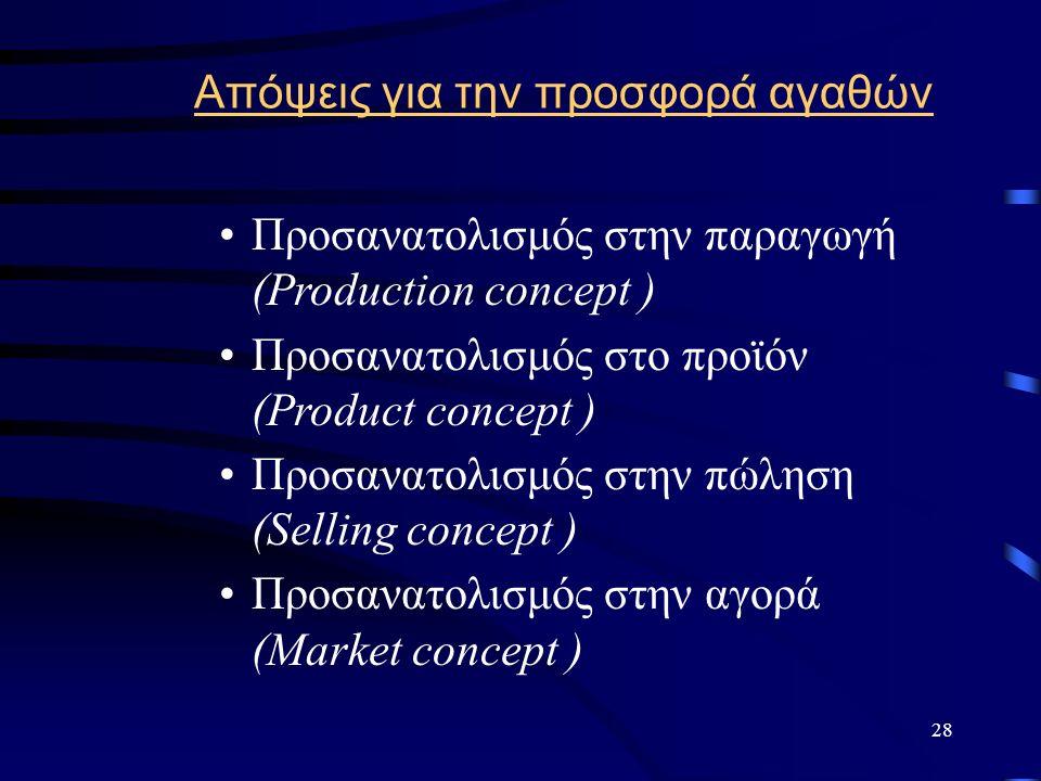 28 Απόψεις για την προσφορά αγαθών Προσανατολισμός στην παραγωγή (Production concept ) Προσανατολισμός στο προϊόν (Product concept ) Προσανατολισμός στην πώληση (Selling concept ) Προσανατολισμός στην αγορά (Market concept )
