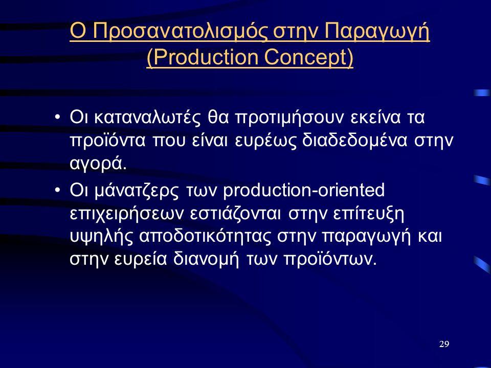 29 Ο Προσανατολισμός στην Παραγωγή (Production Concept) Οι καταναλωτές θα προτιμήσουν εκείνα τα προϊόντα που είναι ευρέως διαδεδομένα στην αγορά. Οι μ