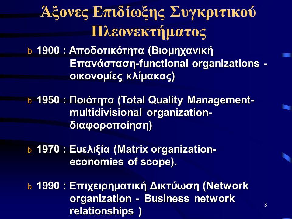 3 Άξονες Επιδίωξης Συγκριτικού Πλεονεκτήματος b 1900 : Αποδοτικότητα (Βιομηχανική Επανάσταση-functional organizations - οικονομίες κλίμακας) b 1950 : Ποιότητα (Total Quality Management- multidivisional organization- διαφοροποίηση) b 1970 : Eυελιξία (Matrix organization- economies of scope).