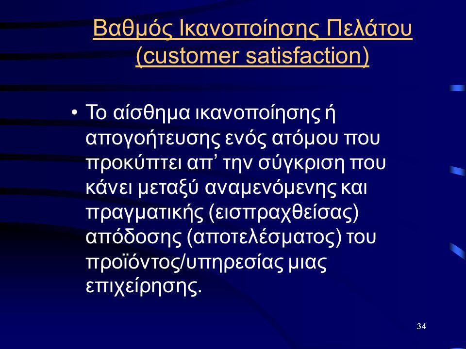 34 Βαθμός Ικανοποίησης Πελάτου (customer satisfaction) Το αίσθημα ικανοποίησης ή απογοήτευσης ενός ατόμου που προκύπτει απ' την σύγκριση που κάνει μεταξύ αναμενόμενης και πραγματικής (εισπραχθείσας) απόδοσης (αποτελέσματος) του προϊόντος/υπηρεσίας μιας επιχείρησης.